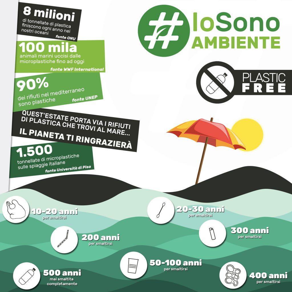 Campagna estiva del Ministero dell'Ambiente